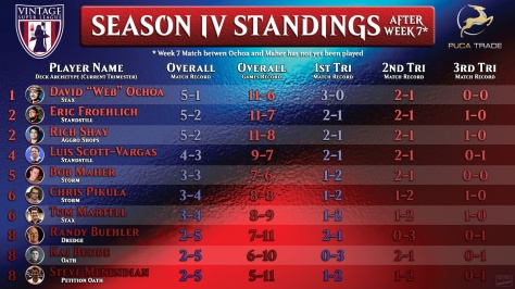 VSL_S4_Standings_AfterWk7