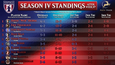 VSL_S4_Standings_AfterWk8