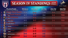 VSL_S4_WeeklyStandings_AfterWk6